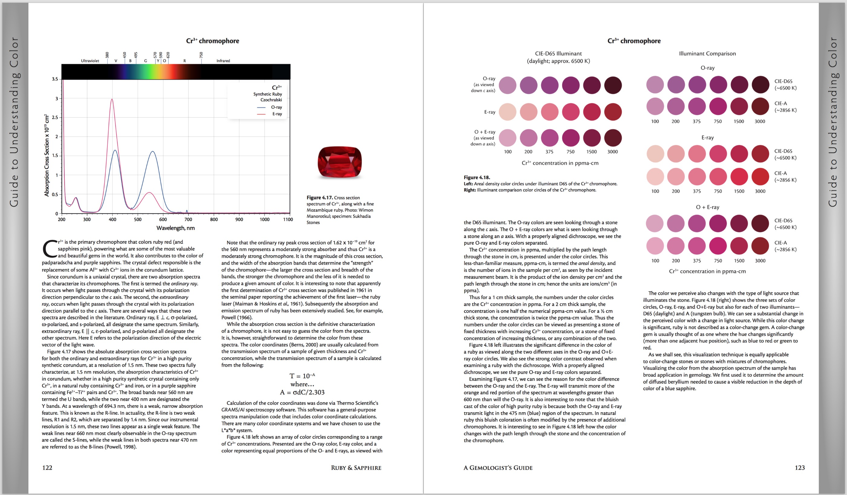 Ruby & Sapphire: A Gemologist's Guide – Color, Spectra & Luminescence