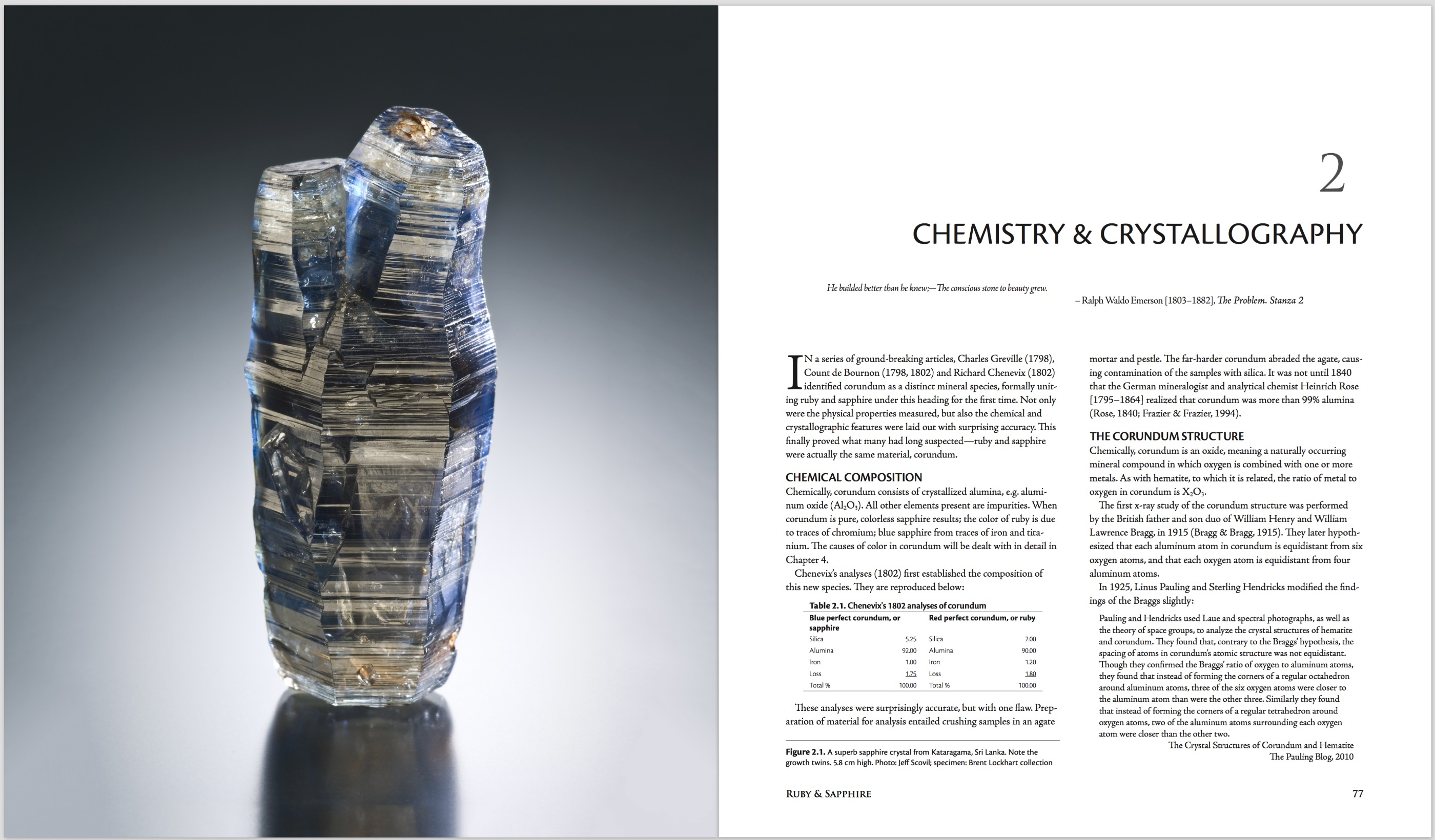 Ruby & Sapphire: A Gemologist's Guide – Chemistry & Crystallography