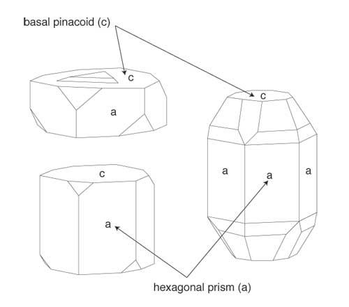 Figure 3.  External symmetry… In a perfectly formed corundum crystal, such as those shown above, one can clearly see the symmetry of prism faces is two-fold, while that of the basal pinacoid faces is three or six-fold. This will be reflected in the appearance of certain inclusions within the gemstone, such as fingerprints. Illustration © Richard W. Hughes