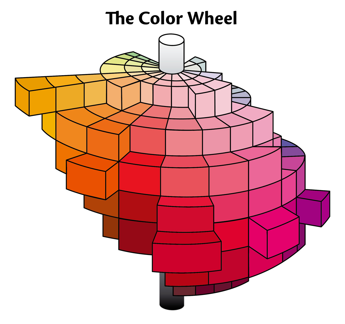 The Three Dimensions Of Color Hues Lie Around A Circle In Horizontal Plane
